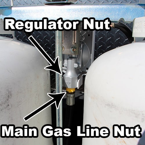 Illustration showing where the main gas line is connected to a dual RV propane regulator.