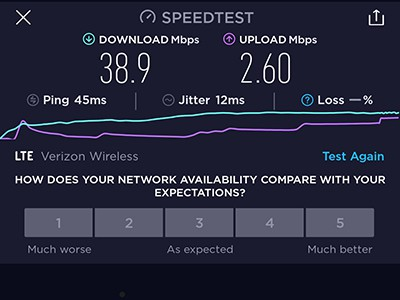 Before using the cell phone booster the download speed on my phone was only 38.9 Mbps.