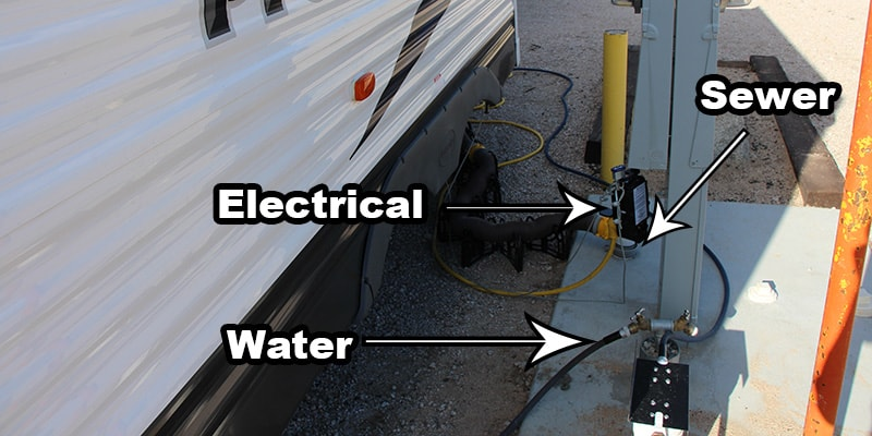 Locate all your hookups like electrical, sewer, and water before unhitching to make sure you can reach them.
