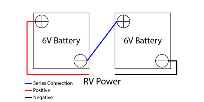 How to wire 2 6V batteries to an RV.