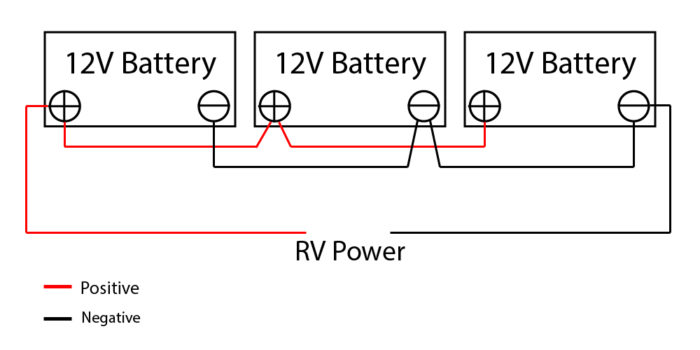Acceptable way to parallell wire 3 12V RV batteries.