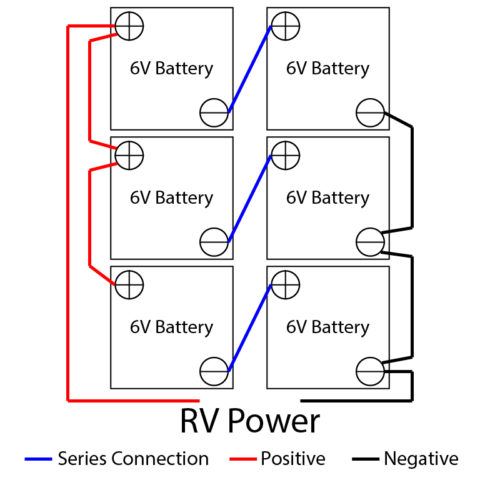 You can use the simple parallel method to wire 6 6V batteries together or even use the Cross-Diagonal Method.