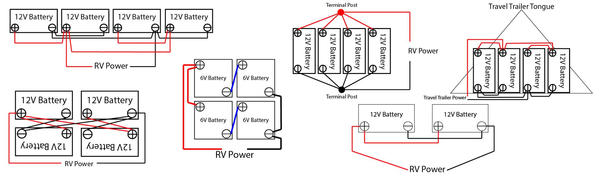 how-to-wire-multiple-12v-or-6v-batteries-to-an-rv