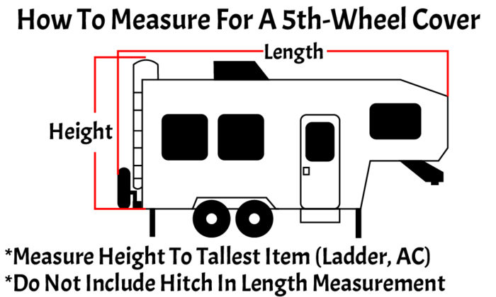 How to measure for a 5th-wheel RV cover.