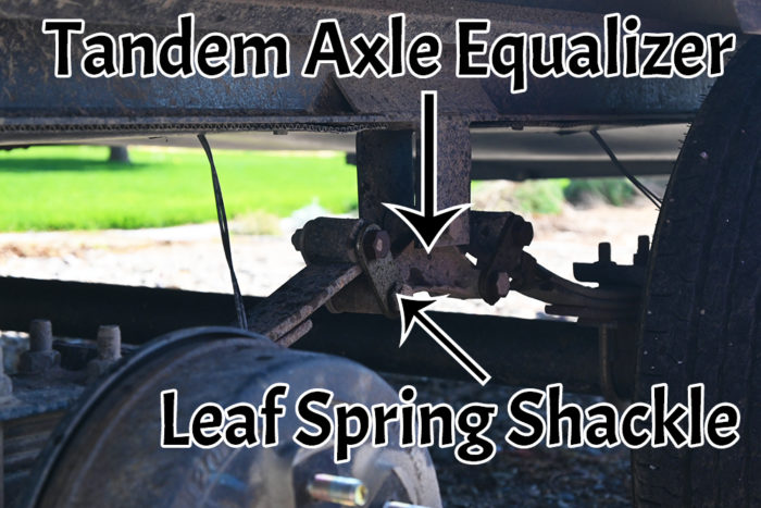 Graphic showing the equalizer and shackles holding the leaf spring on a tandem axle travel trailer.
